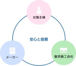 関東ラムダ会とは_画像